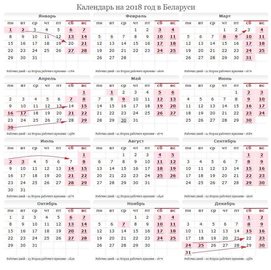 Перенос праздников в белоруссии